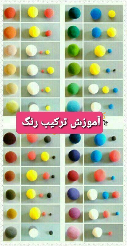 ترکیب کردن رنگها